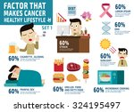 cancer. infographic elements.... | Shutterstock .eps vector #324195497