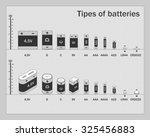 scheme kinds of batteries the...   Shutterstock .eps vector #325456883