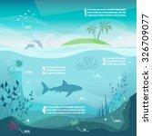 Underwater Infographics....