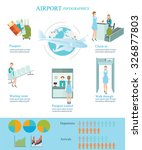 airport infographic set with... | Shutterstock .eps vector #326877803
