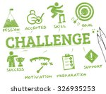 challenge. chart with keywords... | Shutterstock .eps vector #326935253