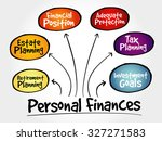 personal finances strategy mind ... | Shutterstock .eps vector #327271583