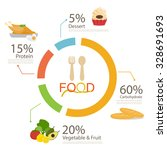 healthy food infographic | Shutterstock .eps vector #328691693