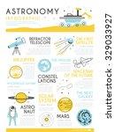 stylish vector infographics on...   Shutterstock .eps vector #329033927