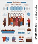 Refugee Infographic. Group Of...