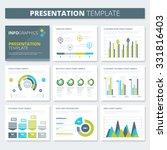 infographic presentation...