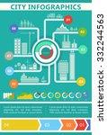 flat eco city infographics...