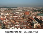 Aerial View Of Florence City...