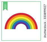 Vector Icon Of Rainbow Curve...