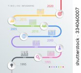 road timeline infographic... | Shutterstock .eps vector #334060007