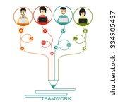 teamwork infographic concept | Shutterstock .eps vector #334905437