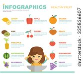 info graphic healthy fruit... | Shutterstock .eps vector #335836607
