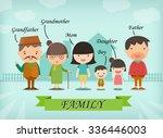 happy of member family posing... | Shutterstock .eps vector #336446003