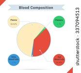 infographics of blood...   Shutterstock .eps vector #337094513