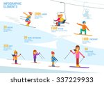 Ski And Snowboard Infographic...