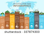 energy types infographics.... | Shutterstock .eps vector #337874303