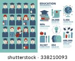 education infographics | Shutterstock .eps vector #338210093