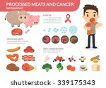 processed meats and cancer. a... | Shutterstock .eps vector #339175343