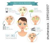 Beauty Facial Procedures Vecto...