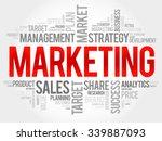 Marketing Word Cloud  Business...