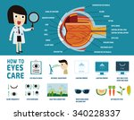 How To Health Care Eyes. Healt...