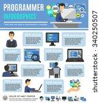 programmer infographics set... | Shutterstock .eps vector #340250507