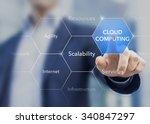 consultant promoting cloud... | Shutterstock . vector #340847297