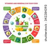 vector illustration of healthy... | Shutterstock .eps vector #342284393