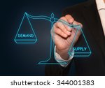 Small photo of Businessman drawing Demand Supply neon scales , business concept