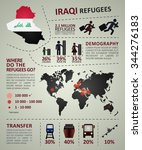 iraqi refugees infographic.... | Shutterstock .eps vector #344276183