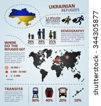 ukrainian refugees infographic. ... | Shutterstock .eps vector #344305877