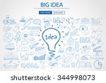 big idea concept with doodle... | Shutterstock .eps vector #344998073
