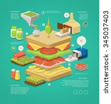 vector infographic with sandwich | Shutterstock .eps vector #345037403
