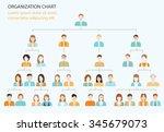organizational chart corporate... | Shutterstock .eps vector #345679073