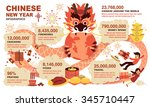 chinese new year infographic... | Shutterstock .eps vector #345710447