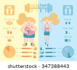 concept of healthy lifestyle... | Shutterstock .eps vector #347388443