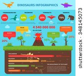 dinosaurs infographics set with ... | Shutterstock .eps vector #348145073
