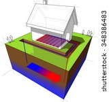 detached house with heat pump