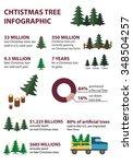 christmas tree infographic.... | Shutterstock .eps vector #348504257