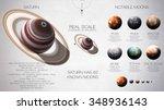 Saturn   High Resolution...