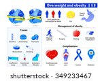 obesity and overweight... | Shutterstock .eps vector #349233467