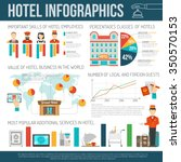 hotel infographics set with... | Shutterstock .eps vector #350570153