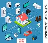 smart home iot internet of... | Shutterstock .eps vector #351658193