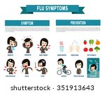 flu symptoms and influenza.... | Shutterstock .eps vector #351913643