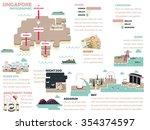 beautiful illustration info... | Shutterstock .eps vector #354374597