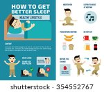 Presentation How To Get Better...