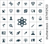 science icons vector set | Shutterstock .eps vector #357492923
