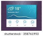 rainy weather widget. ui...