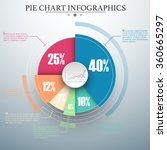 colorful business pie chart for ... | Shutterstock .eps vector #360665297
