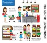 supermarket infographics... | Shutterstock .eps vector #360921503